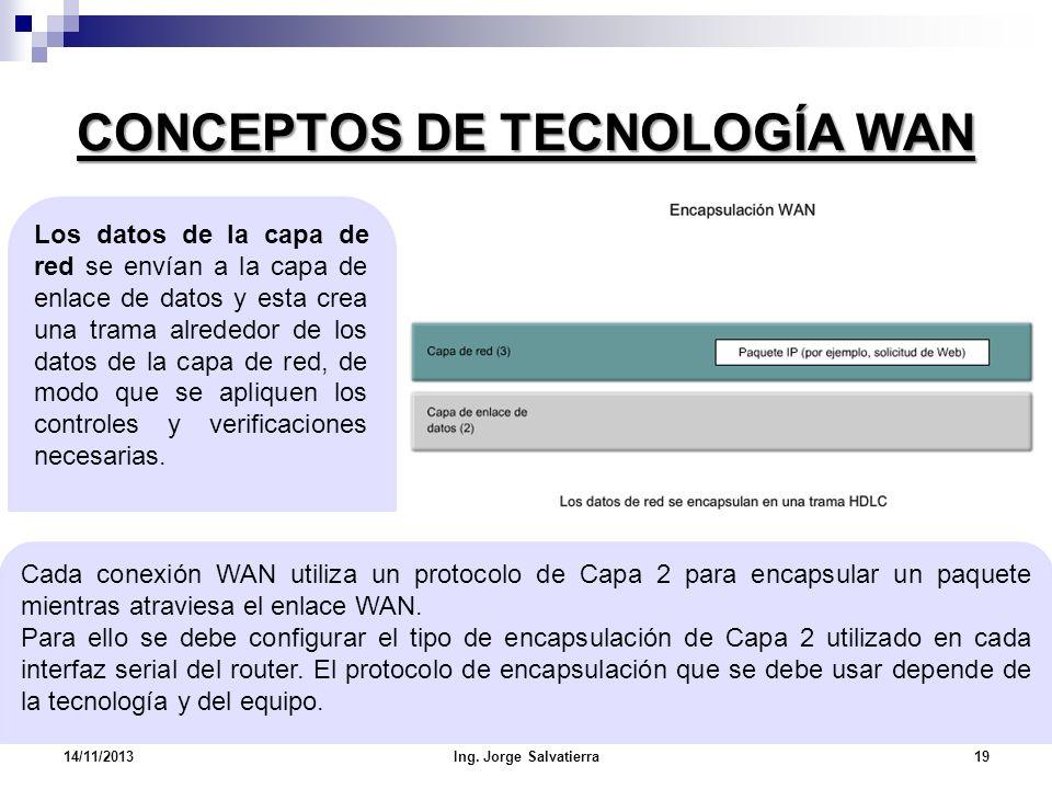 CONCEPTOS DE TECNOLOGÍA WAN Cada conexión WAN utiliza un protocolo de Capa 2 para encapsular un paquete mientras atraviesa el enlace WAN. Para ello se