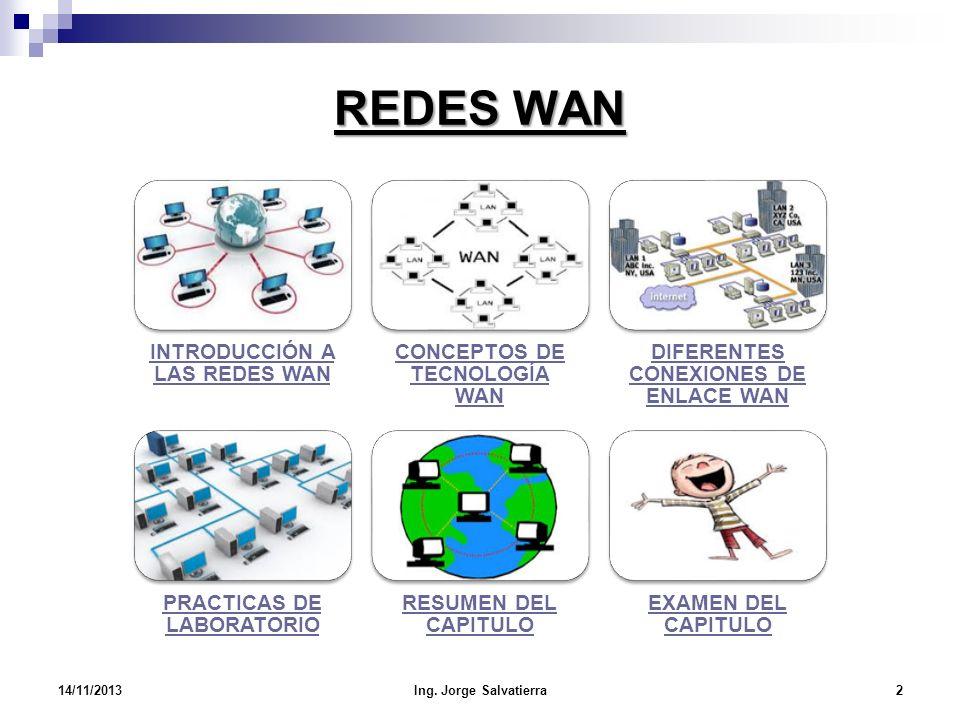 INTRODUCCION A LAS REDES WAN 14/11/20133Ing. Jorge Salvatierra