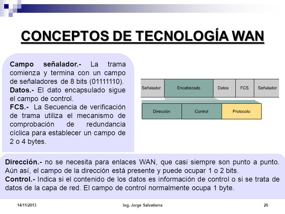 CONCEPTOS DE TECNOLOGÍA WAN Dirección.- no se necesita para enlaces WAN, que casi siempre son punto a punto. Aún así, el campo de la dirección está pr