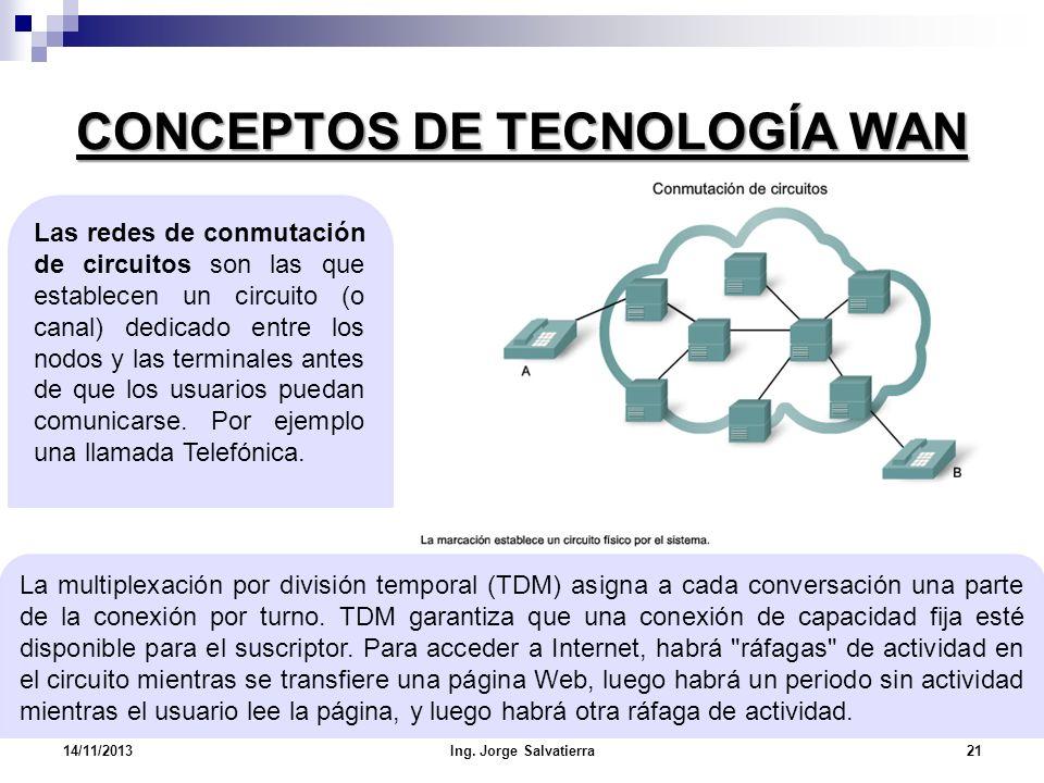 CONCEPTOS DE TECNOLOGÍA WAN La multiplexación por división temporal (TDM) asigna a cada conversación una parte de la conexión por turno. TDM garantiza