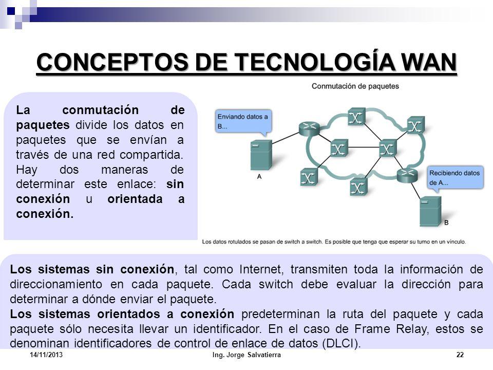 CONCEPTOS DE TECNOLOGÍA WAN Los sistemas sin conexión, tal como Internet, transmiten toda la información de direccionamiento en cada paquete. Cada swi