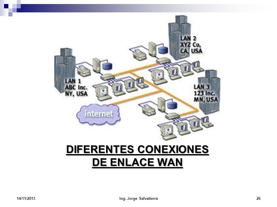 DIFERENTES CONEXIONES DE ENLACE WAN 14/11/201326Ing. Jorge Salvatierra