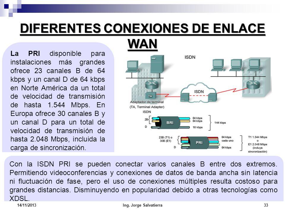 DIFERENTES CONEXIONES DE ENLACE WAN Con la ISDN PRI se pueden conectar varios canales B entre dos extremos. Permitiendo videoconferencias y conexiones