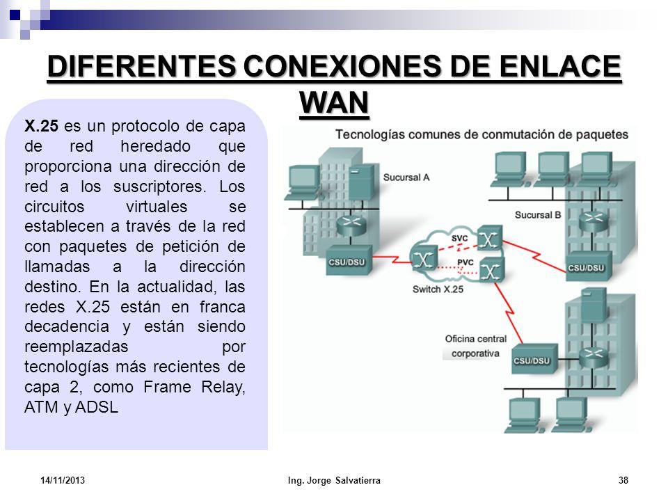 DIFERENTES CONEXIONES DE ENLACE WAN X.25 es un protocolo de capa de red heredado que proporciona una dirección de red a los suscriptores. Los circuito