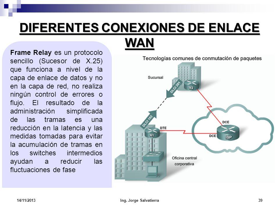 DIFERENTES CONEXIONES DE ENLACE WAN Frame Relay es un protocolo sencillo (Sucesor de X.25) que funciona a nivel de la capa de enlace de datos y no en