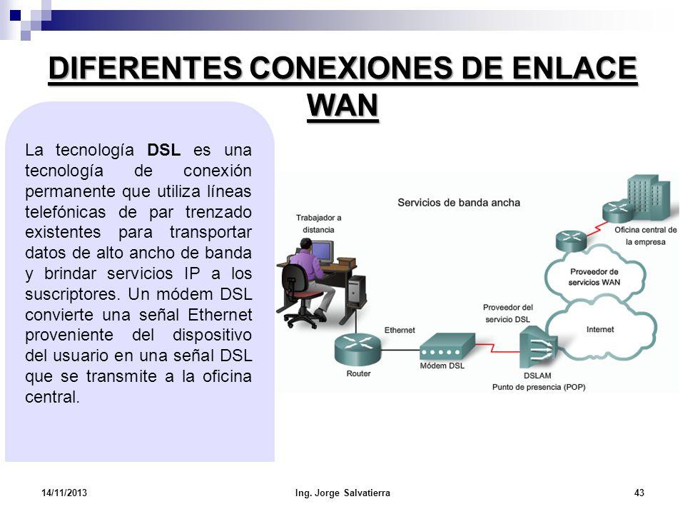 DIFERENTES CONEXIONES DE ENLACE WAN La tecnología DSL es una tecnología de conexión permanente que utiliza líneas telefónicas de par trenzado existent