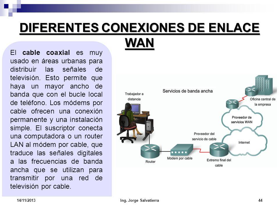 DIFERENTES CONEXIONES DE ENLACE WAN El cable coaxial es muy usado en áreas urbanas para distribuir las señales de televisión. Esto permite que haya un
