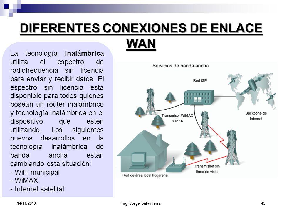 DIFERENTES CONEXIONES DE ENLACE WAN La tecnología inalámbrica utiliza el espectro de radiofrecuencia sin licencia para enviar y recibir datos. El espe