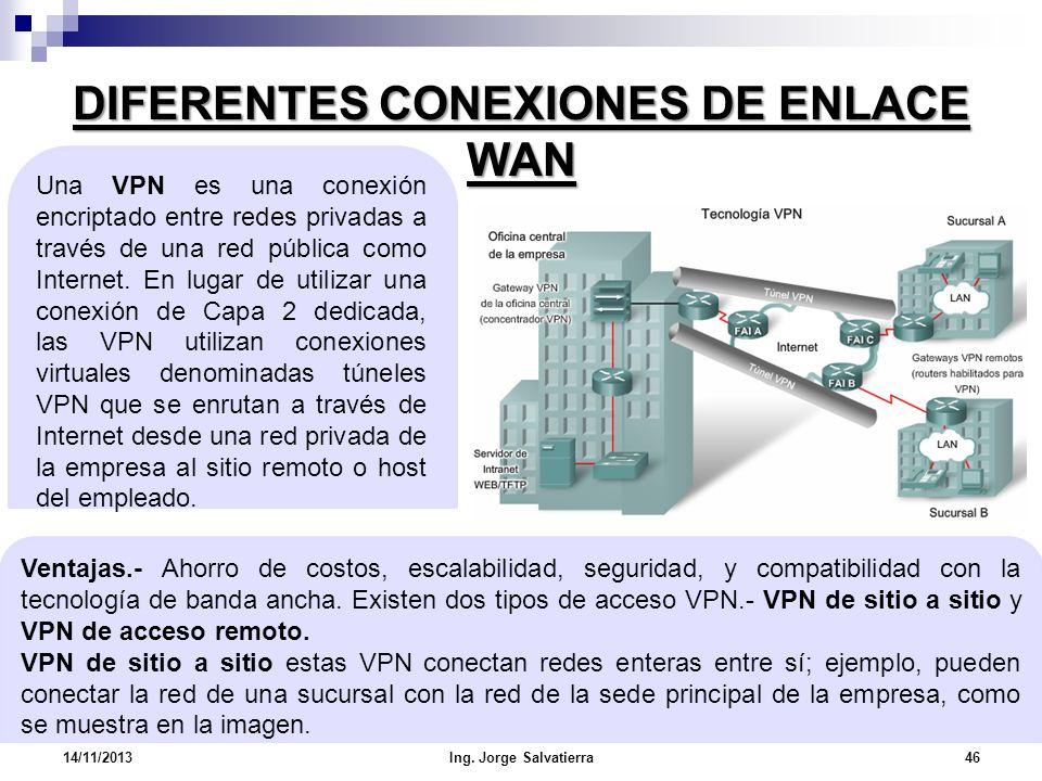 DIFERENTES CONEXIONES DE ENLACE WAN Ventajas.- Ahorro de costos, escalabilidad, seguridad, y compatibilidad con la tecnología de banda ancha. Existen