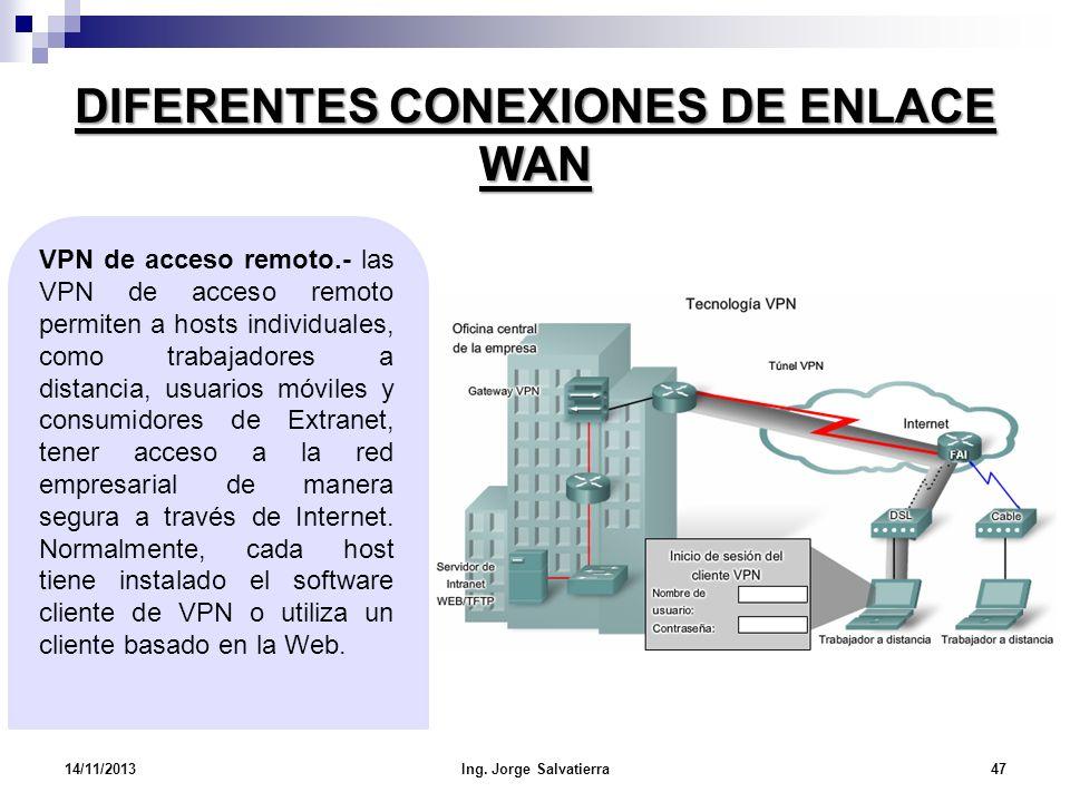 DIFERENTES CONEXIONES DE ENLACE WAN VPN de acceso remoto.- las VPN de acceso remoto permiten a hosts individuales, como trabajadores a distancia, usua