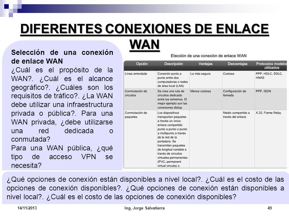 DIFERENTES CONEXIONES DE ENLACE WAN ¿Qué opciones de conexión están disponibles a nivel local?. ¿Cuál es el costo de las opciones de conexión disponib