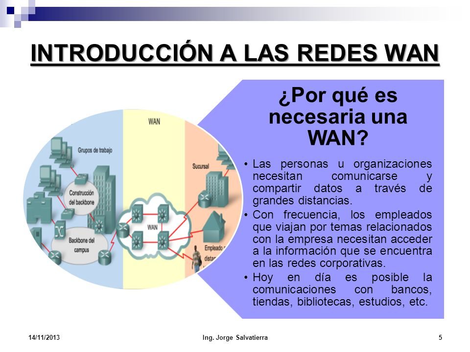 DIFERENTES CONEXIONES DE ENLACE WAN 14/11/2013Ing. Jorge Salvatierra36