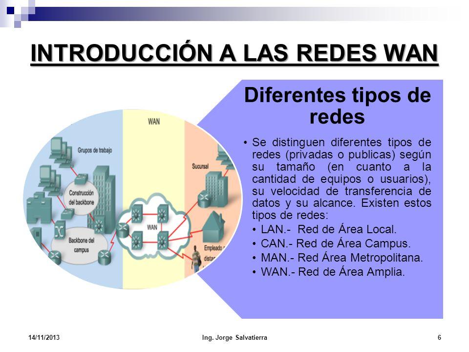 INTRODUCCIÓN A LAS REDES WAN Diferentes tipos de redes Se distinguen diferentes tipos de redes (privadas o publicas) según su tamaño (en cuanto a la c