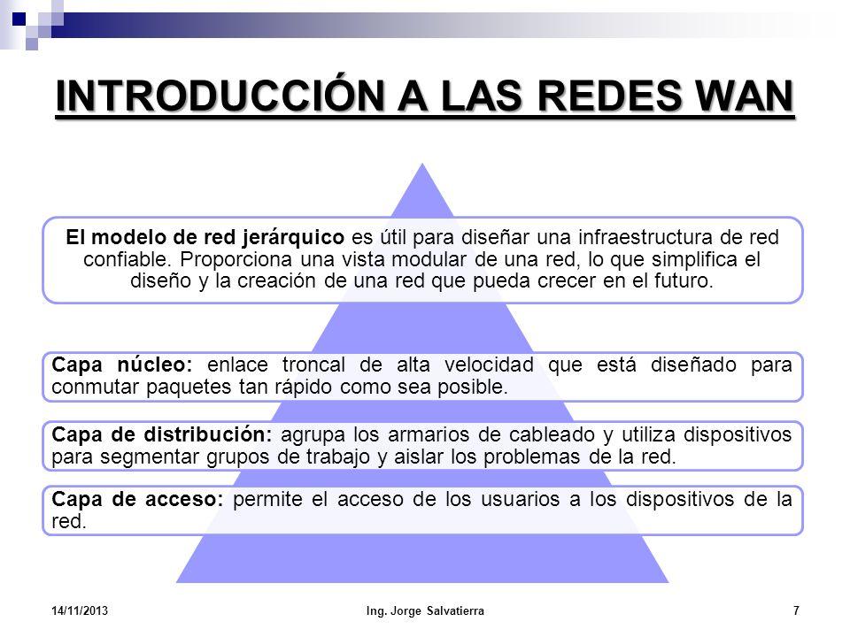 DIFERENTES CONEXIONES DE ENLACE WAN X.25 es un protocolo de capa de red heredado que proporciona una dirección de red a los suscriptores.