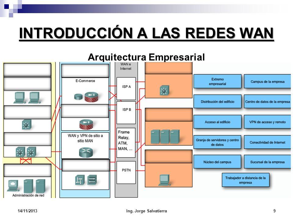 INTRODUCCIÓN A LAS REDES WAN Arquitectura Empresarial 14/11/20139Ing. Jorge Salvatierra