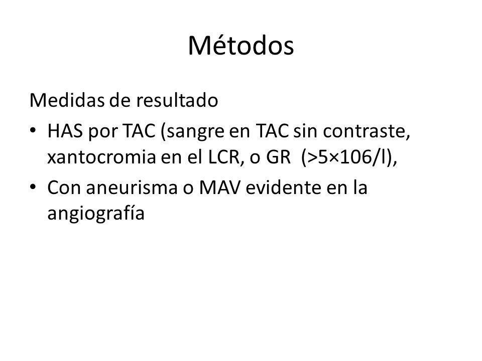 Métodos Medidas de resultado HAS por TAC (sangre en TAC sin contraste, xantocromia en el LCR, o GR (>5×106/l), Con aneurisma o MAV evidente en la angi