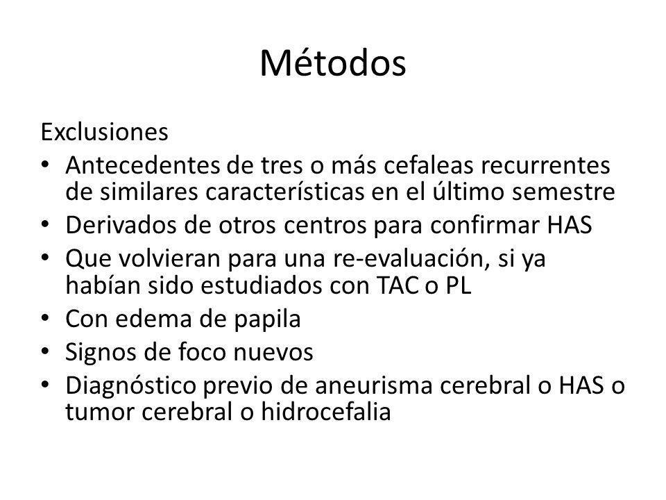 Métodos Exclusiones Antecedentes de tres o más cefaleas recurrentes de similares características en el último semestre Derivados de otros centros para