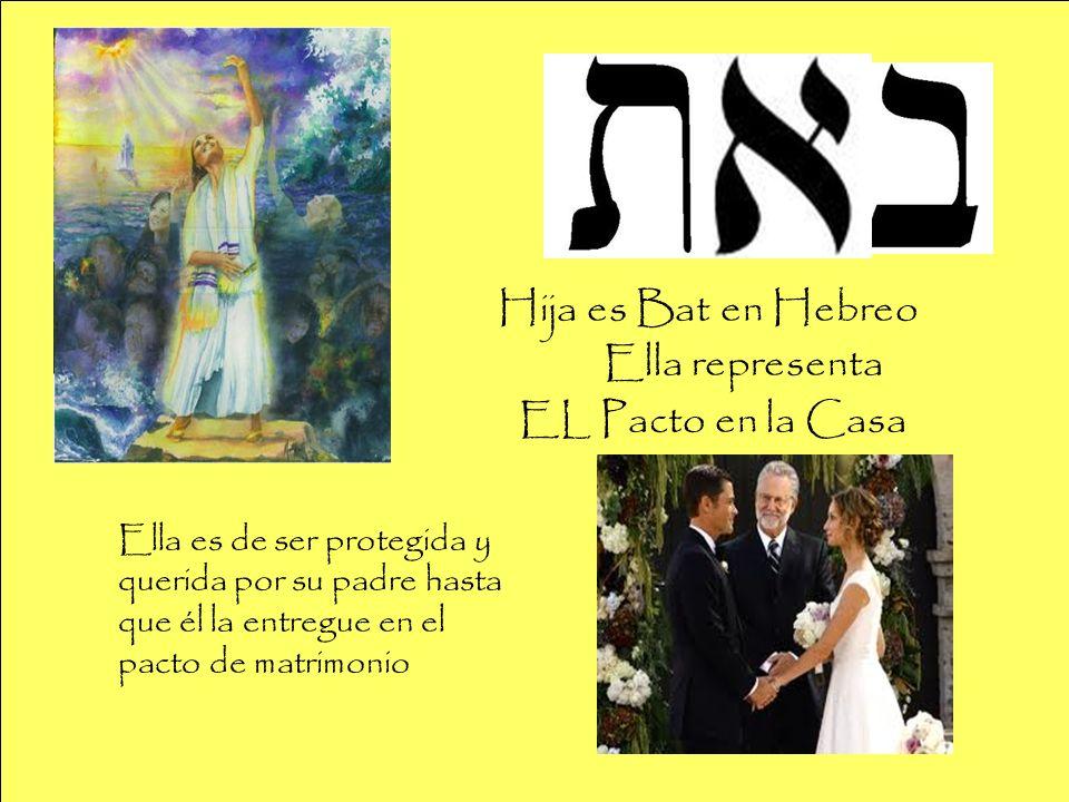 Hija es Bat en Hebreo Ella representa EL Pacto en la Casa Ella es de ser protegida y querida por su padre hasta que él la entregue en el pacto de matr