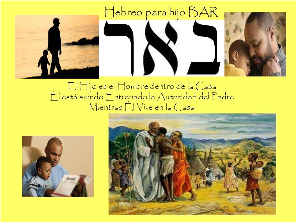 Hija es Bat en Hebreo Ella representa EL Pacto en la Casa Ella es de ser protegida y querida por su padre hasta que él la entregue en el pacto de matrimonio
