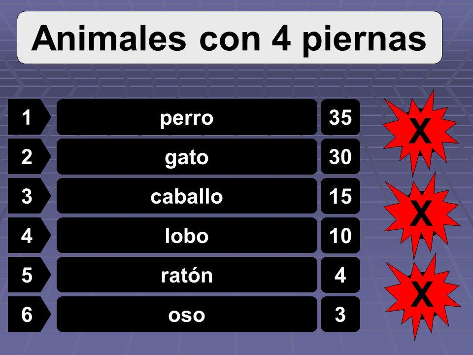 1 2 3 4 5 6 zanahorias tomates Papas Lechuga Frijoles/habichuelas Brocolí 25 19 11 8 4 Las legumbres 3 X 2 X 1 X