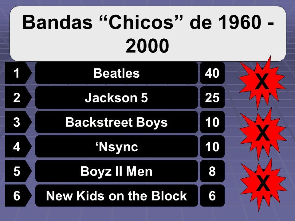 1 2 3 4 5 6 Beatles Jackson 5 Backstreet Boys Nsync Boyz II Men New Kids on the Block 40 25 10 8 6 Bandas Chicos de 1960 - 2000 3 X 2 X 1 X