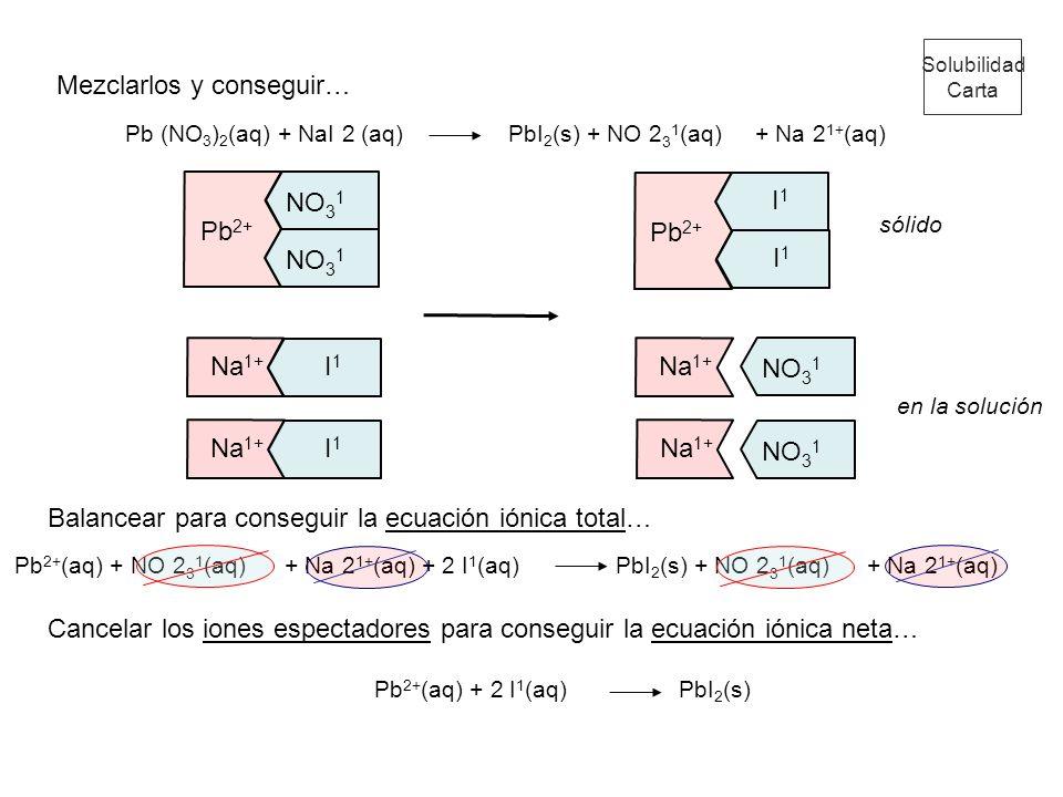 Mezclarlos y conseguir… Pb 2+ (aq) + NO 2 3 1 (aq) + Na 2 1+ (aq) + 2 I 1 (aq) PbI 2 (s) + NO 2 3 1 (aq) + Na 2 1+ (aq) Pb 2+ (aq) + 2 I 1 (aq) PbI 2