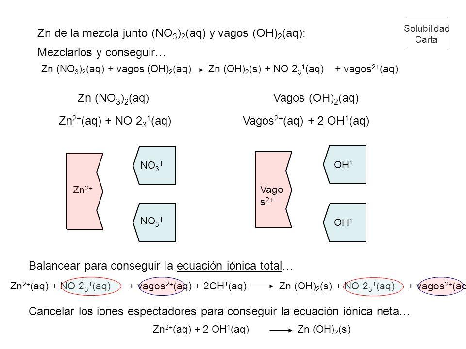 Vago s 2+ OH 1 NO 3 1 Zn de la mezcla junto (NO 3 ) 2 (aq) y vagos (OH) 2 (aq): Zn 2+ (aq) + NO 2 3 1 (aq)Vagos 2+ (aq) + 2 OH 1 (aq) Vagos (OH) 2 (aq