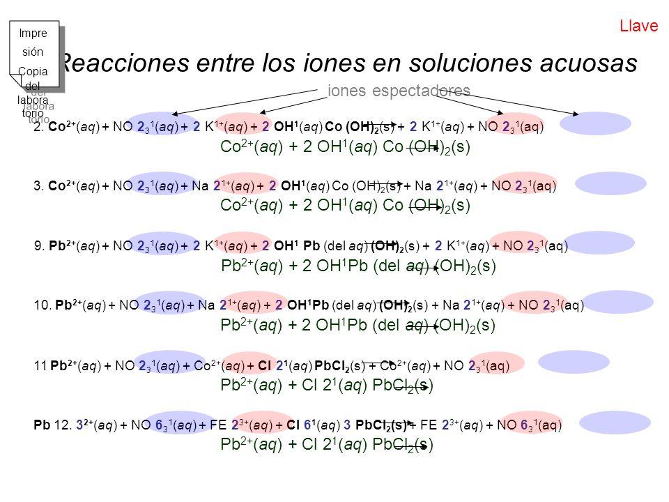 Reacciones entre los iones en soluciones acuosas 2. Co 2+ (aq) + NO 2 3 1 (aq) + 2 K 1+ (aq) + 2 OH 1 (aq) Co (OH) 2 (s) + 2 K 1+ (aq) + NO 2 3 1 (aq)
