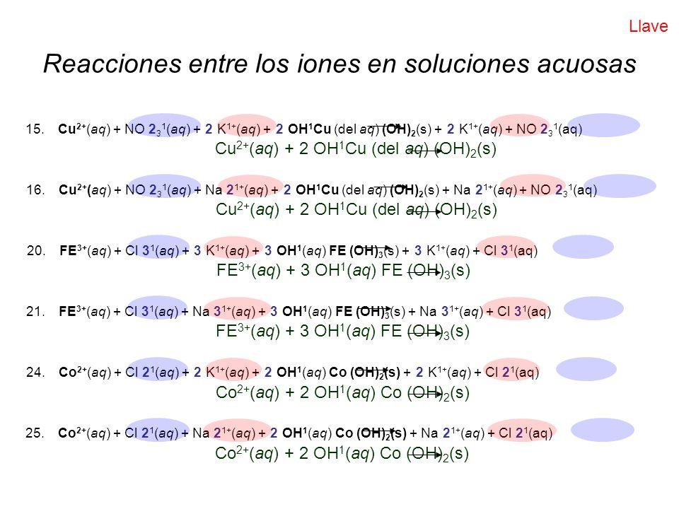25. Co 2+ (aq) + Cl 2 1 (aq) + Na 2 1+ (aq) + 2 OH 1 (aq) Co (OH) 2 (s) + Na 2 1+ (aq) + Cl 2 1 (aq) Co 2+ (aq) + 2 OH 1 (aq) Co (OH) 2 (s) Reacciones