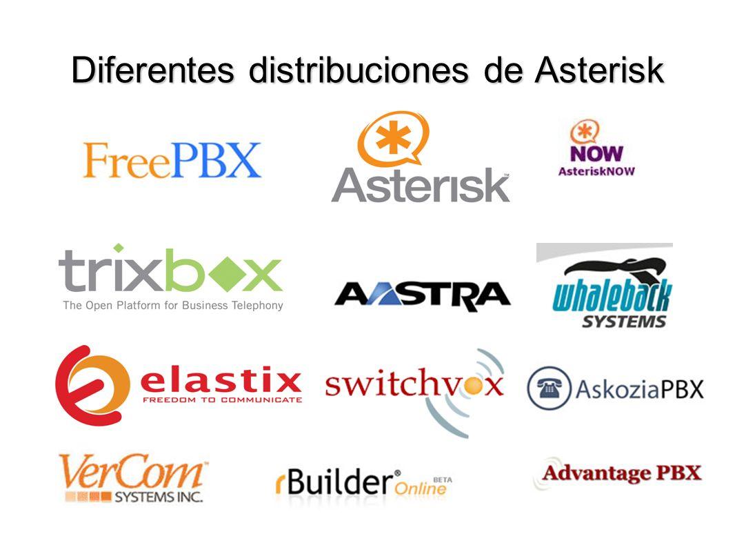 Escenario 1: Instalaciones locales Servidor Asterisk montado en una red local (oficina, hotel, etc) Teléfonos IP conectados al servidor Asterisk Tarjeta PSTN para conectar las líneas telefónicas (o SIP-trunk con un operador de VoIP)