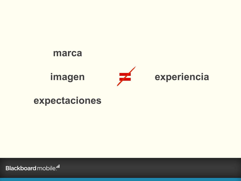 marca imagen expectaciones experiencia =