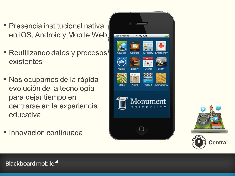Central Presencia institucional nativa en iOS, Android y Mobile Web Reutilizando datos y procesos existentes Nos ocupamos de la rápida evolución de la