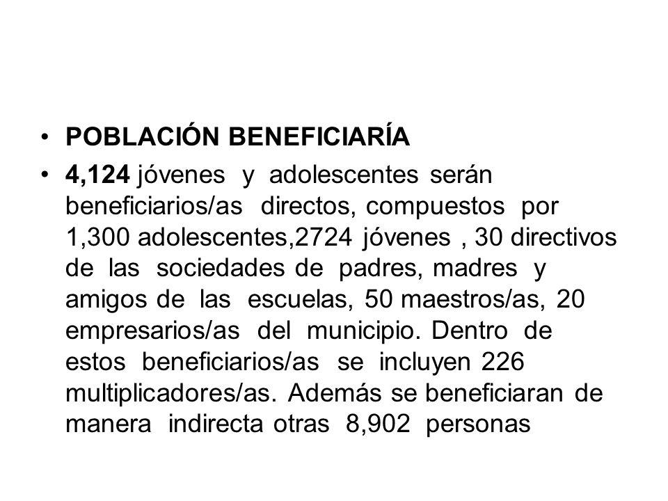 POBLACIÓN BENEFICIARÍA 4,124 jóvenes y adolescentes serán beneficiarios/as directos, compuestos por 1,300 adolescentes,2724 jóvenes, 30 directivos de las sociedades de padres, madres y amigos de las escuelas, 50 maestros/as, 20 empresarios/as del municipio.