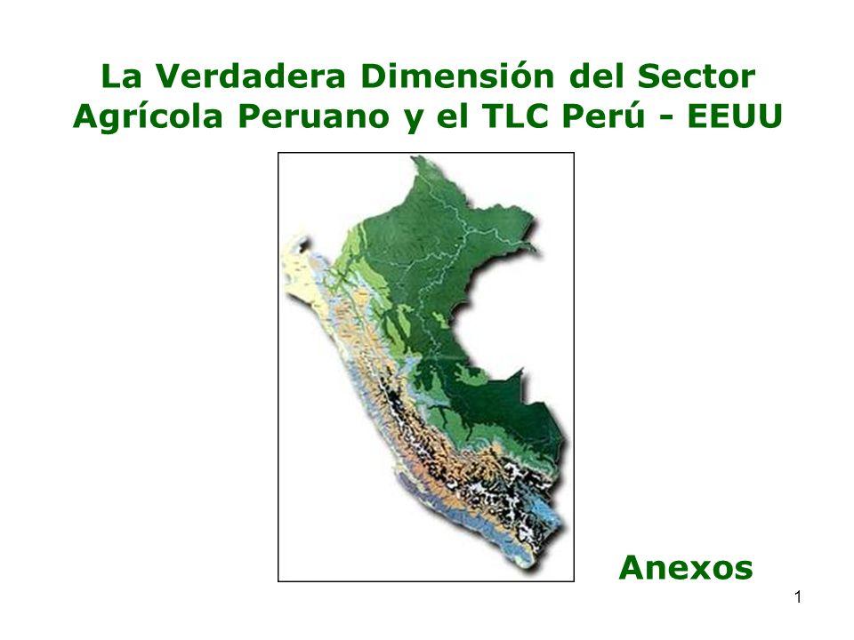 2 Exportables No- Sensibles SensiblesTotal Área cosechada (Miles de Ha)5488599722,379 23.05%36.11%40.84%100% VBP (Millones Soles)3,0392,5613,0248,624 35.24%29.70%35.06%100% Empleo (Miles)206286351843 24.39%33.93%41.68%100% Principales Indicadores del Sector Agrícola Nota: No incluye productos pecuarios.