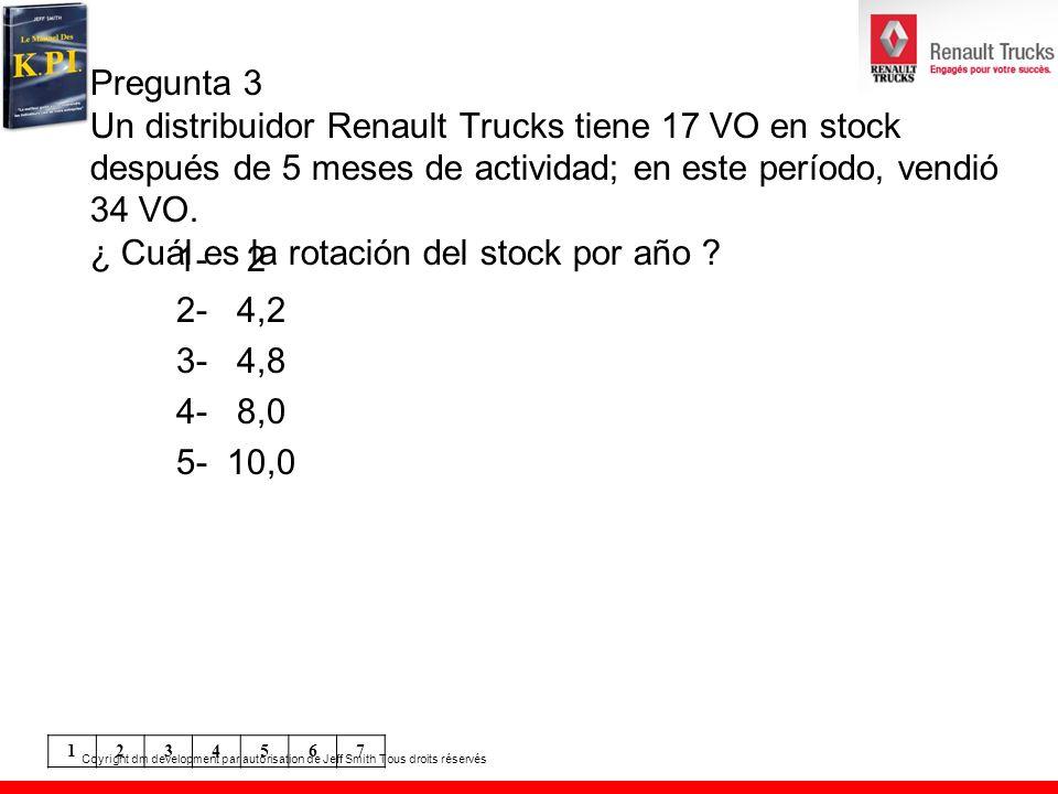 Coyright dm development par autorisation de Jeff Smith Tous droits réservés Pregunta 3 Un distribuidor Renault Trucks tiene 17 VO en stock después de