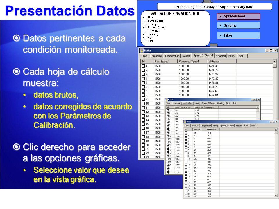 Validando Datos en las Hojas de cálculo Para invalidar valores: Remueva las marcas de activación al frente de cada registro.