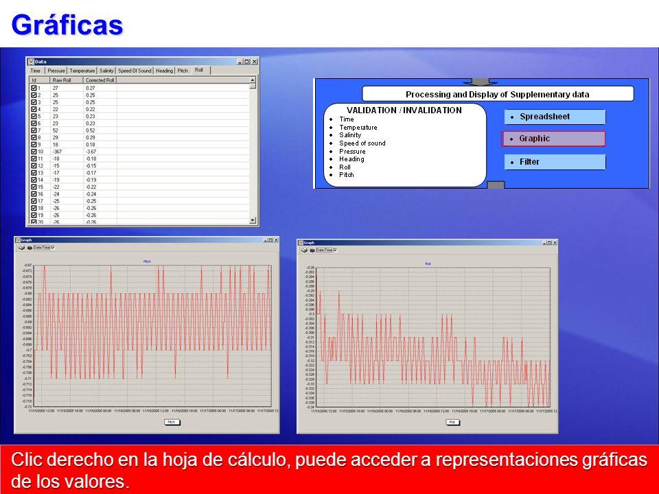 Filtrando Datos Esta caja de diálogo es usada para aplicar filtros a todos los datos siguientes: Esta caja de diálogo es usada para aplicar filtros a todos los datos siguientes: PresiónPresión TemperaturaTemperatura SalinidadSalinidad RumboRumbo RolidoRolido CabeceoCabeceo Escala, filtra en el contador de registros.Escala, filtra en el contador de registros.