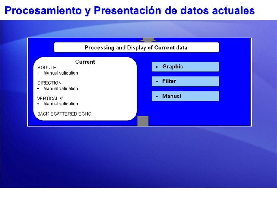 Presentación Perfil Datos operativos son mostrados al hacer clic en el ícono Perfil.