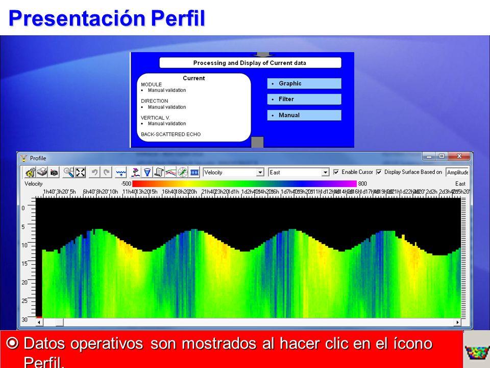 Parámetros Presentación Perfil Clic en el ícono Configuración.