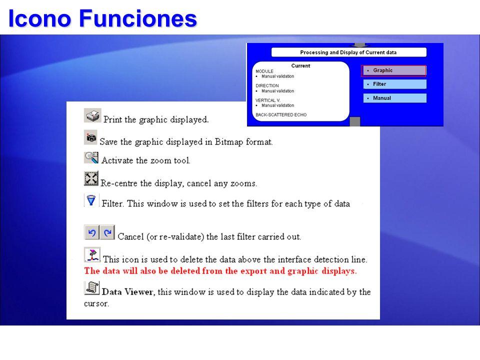 Opciones Presentación Perfil Imprimir gráfica mostrada.