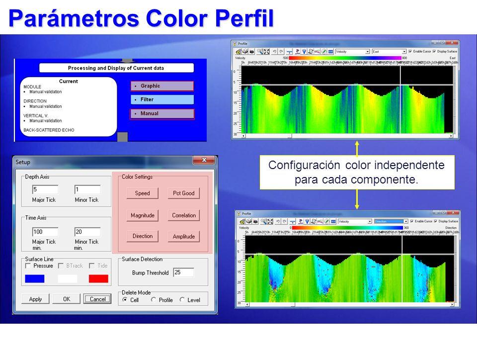 Visor Datos Visor Datos muestra los datos indicados por el cursor.