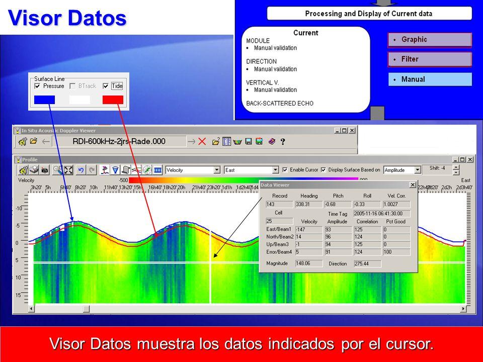 Vista Perfil y Series de Tiempo Presentación de datos: gráficas por perfil o series de Tiempo