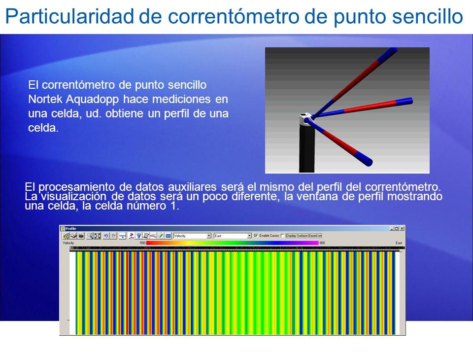 Validación / Invalidación de Datos Gráficos Dos métodos pueden ser usados para invalidar valores: Dos métodos pueden ser usados para invalidar valores: Uso de los filtros.Uso de los filtros.