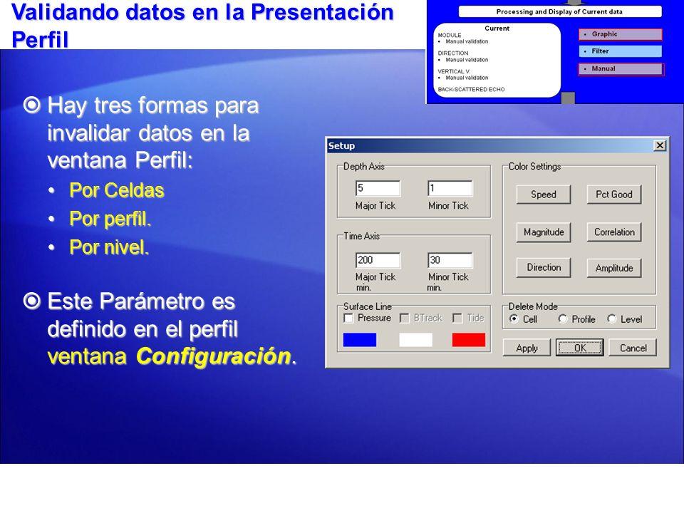 Validando datos en la Presentación Perfil Datos gráficos pueden ser invalidados usando el cursor.