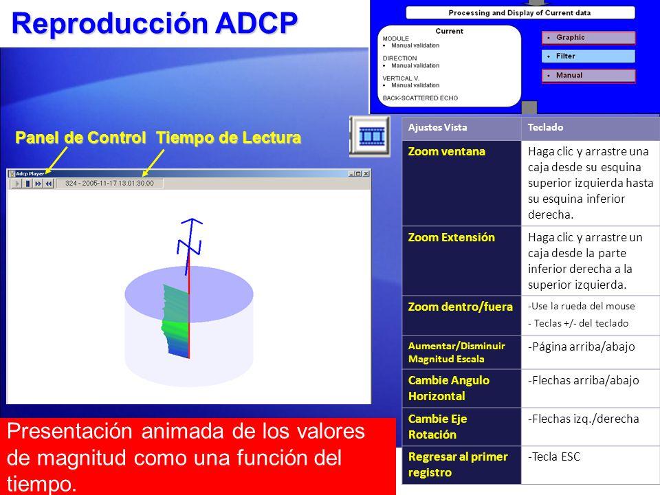 Salvando Datos ADCP editados Haga clic en el ícono Salvar para salvar el archivo a formato *.edd en el directorio adop\edit del proyecto.