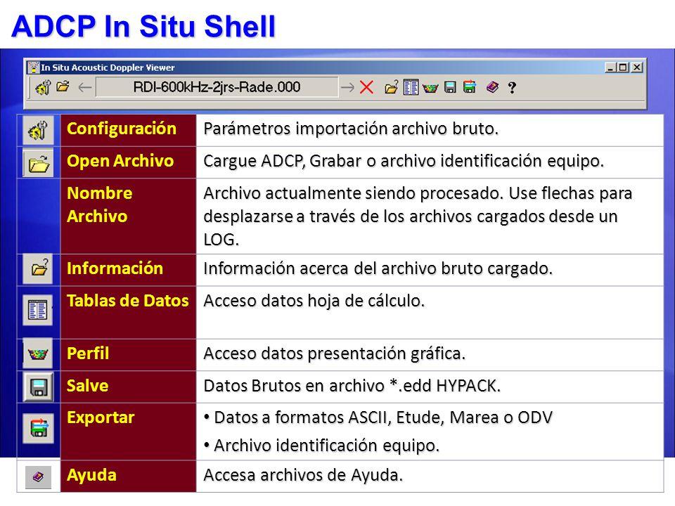 Parámetros Importación Después de seleccionar un archivo de datos brutos, hacer clic en el ícono Configuración para definir los parámetros de importación.