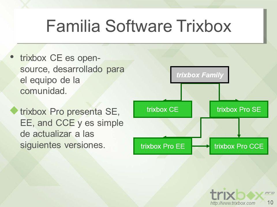 10 http://www.trixbox.com Familia Software Trixbox trixbox CE es open- source, desarrollado para el equipo de la comunidad. trixbox Pro presenta SE, E