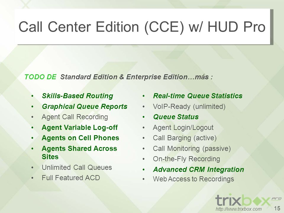 15 http://www.trixbox.com Call Center Edition (CCE) w/ HUD Pro Skills-Based Routing Graphical Queue Reports Agent Call Recording Agent Variable Log-off Agents on Cell Phones Agents Shared Across Sites Unlimited Call Queues Full Featured ACD Real-time Queue Statistics VoIP-Ready (unlimited) Queue Status Agent Login/Logout Call Barging (active) Call Monitoring (passive) On-the-Fly Recording Advanced CRM Integration Web Access to Recordings TODO DE Standard Edition & Enterprise Edition…más :