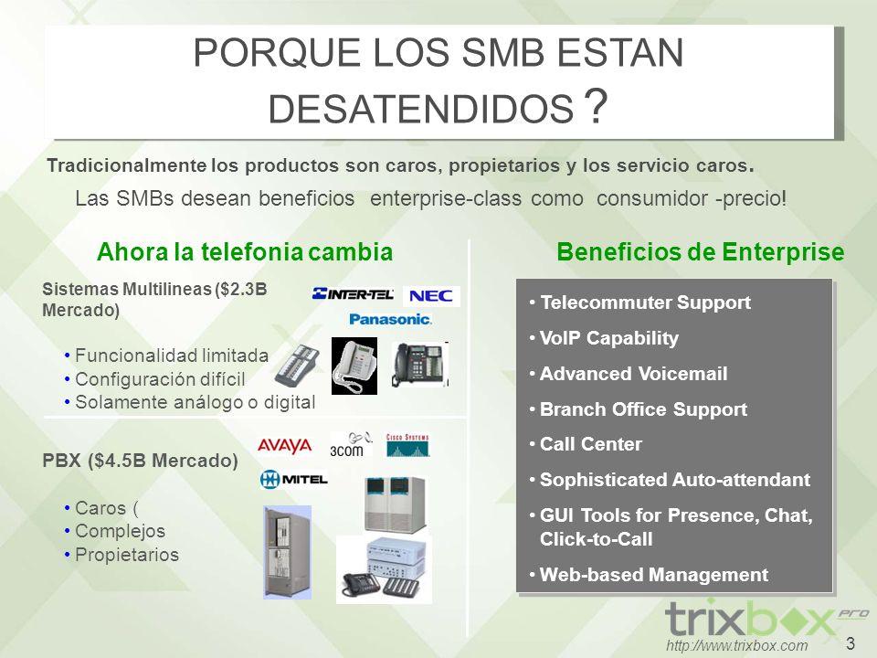 3 http://www.trixbox.com PORQUE LOS SMB ESTAN DESATENDIDOS ? Sistemas Multilineas ($2.3B Mercado) Funcionalidad limitada Configuración difícil Solamen