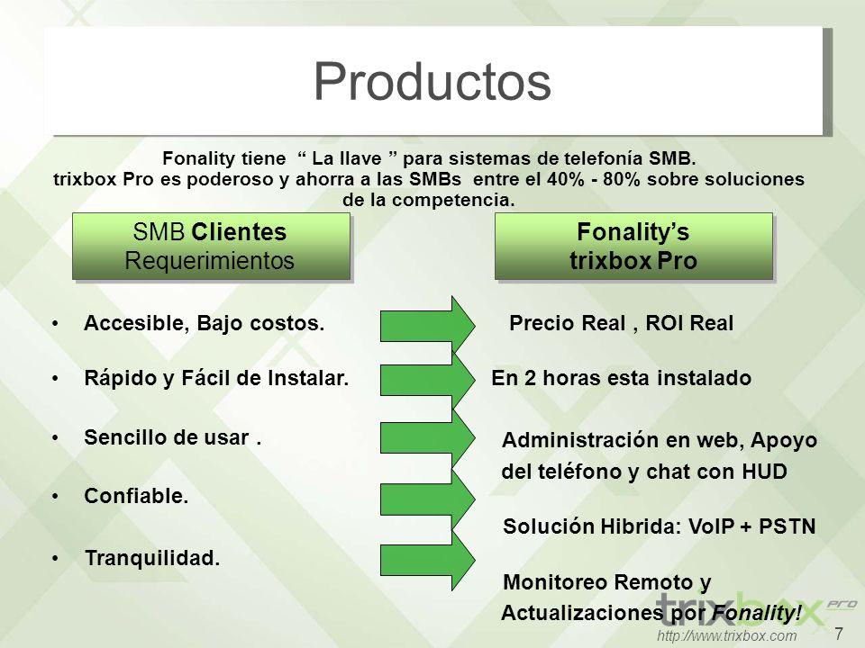 7 http://www.trixbox.com Productos Accesible, Bajo costos. Rápido y Fácil de Instalar. Sencillo de usar. Confiable. Tranquilidad. SMB Clientes Requeri